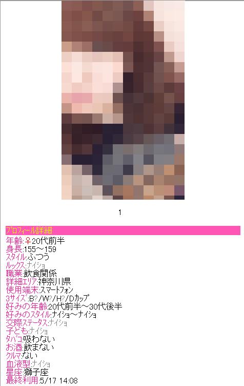 profile-campaign4