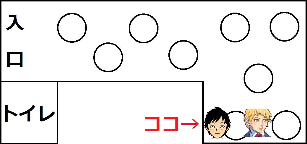 ハブで席に通されたときの図(ブログイラスト)