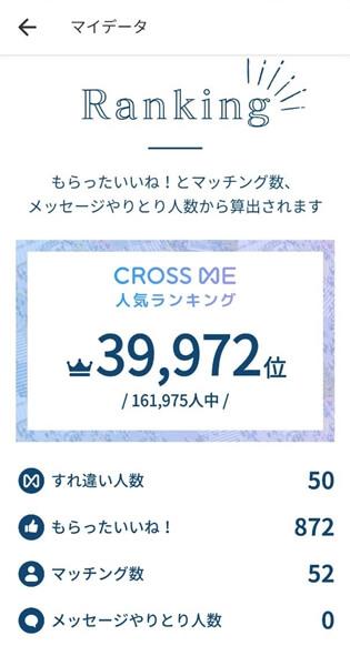 クロスミ―ランキング