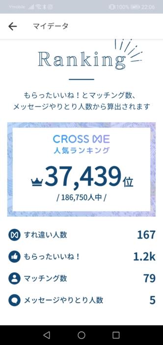 Amiのクロスミーランキング②